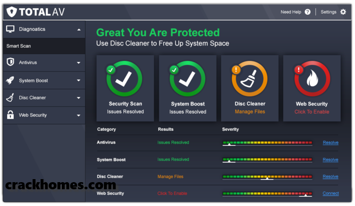 Total AV Antivirus 2018 Crack with Serial Key Free Download